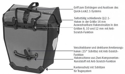 Rear view of a typical packing bag, here Ortlieb Back-Roller Classic
