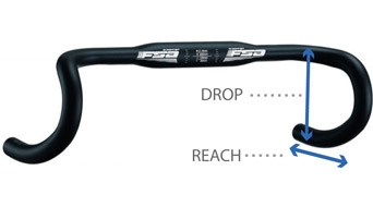 Was ist Reach und Drop am Rennradlenker
