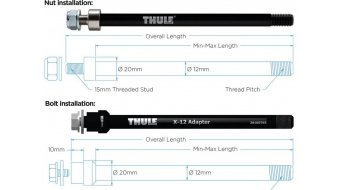 Thule thru axle adapter 12mm for Maxle Trek M12x1.75 167/197mm with mounting screw