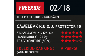 Camelbak K.U.D.U. Protector 10 双肩背包 有后背protektor (无 水袋) 型号 S/M black/burnt olive