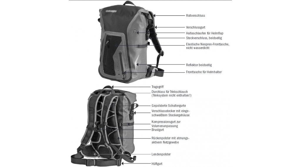 Packman Pro2 sac à dos TUUnu