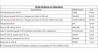 Busch & Müller Ixon IQ acumulador faro incl. cargador y 4 Akkus (2100mAh)
