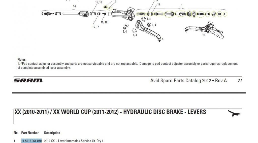 Avid Service Kit 扳杆 XX/XX World Cup Service Kit XX/XX WC (MY 12-15) X.0 GS (MY 13-15)