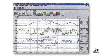 CicloControl AlpTronic PC Interface mit Software für Alpin-Computer