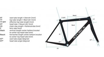 Storck T.I.X. PRO G1 Cyclocrosser Комплект Рама, размер M черно/синьо модел 2017