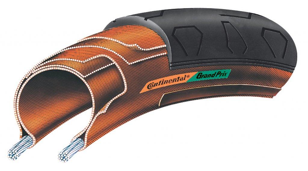 Continental Ultra Sport 钢丝胎 20-622 (700x20C) 黑色 skin