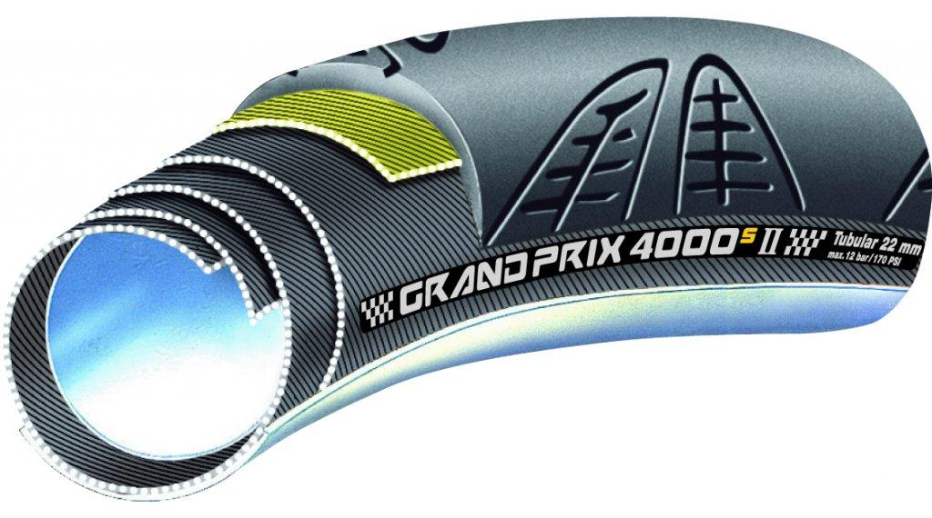 Continental grand prix 4000 s ii tubular vectranbreaker for Chambre a air en anglais